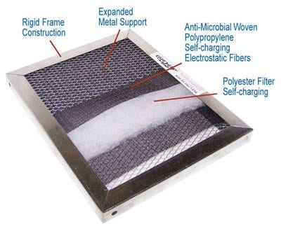 Permanent Washable ElectroStatic Air Filter